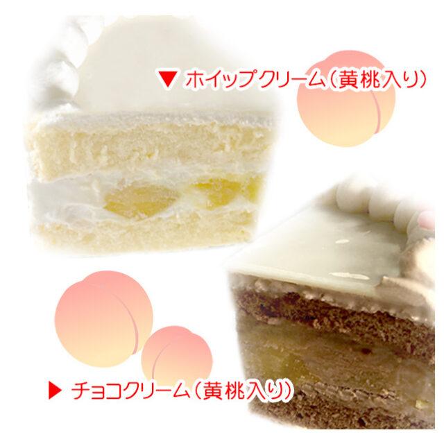 プリロール鬼滅の刃のプリントケーキの生地