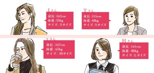 スラボディのサイズの選び方