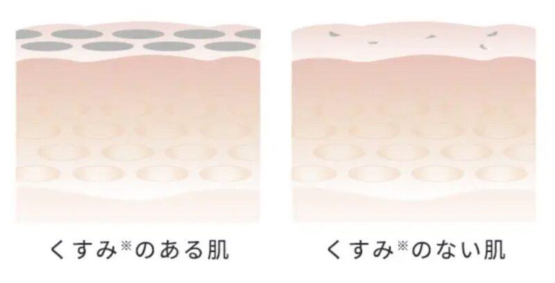 肌ナチュール炭酸クレンジング